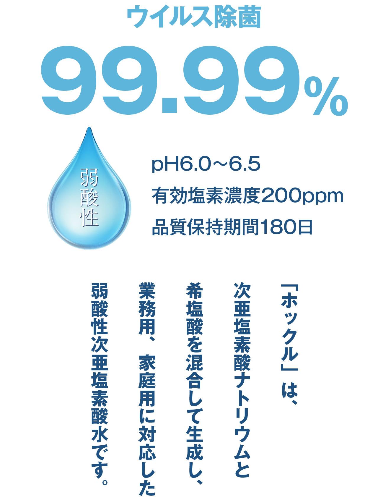 次亜塩素酸水ホックル2